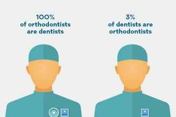 orthodontists-vs-dentists
